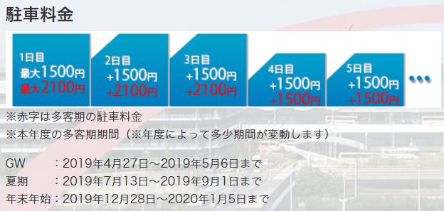 羽田空港P1,P4駐車場料金