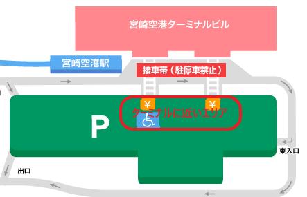 宮崎空港駐車場とターミナルの位置関係