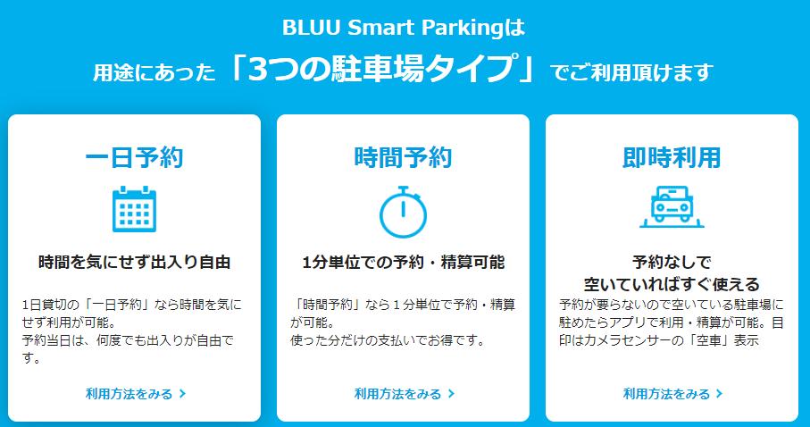 「BLUU Smart Parking(ブルースマートパーキング)」の利用方法