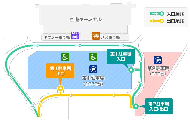 新潟空港駐車場MAP