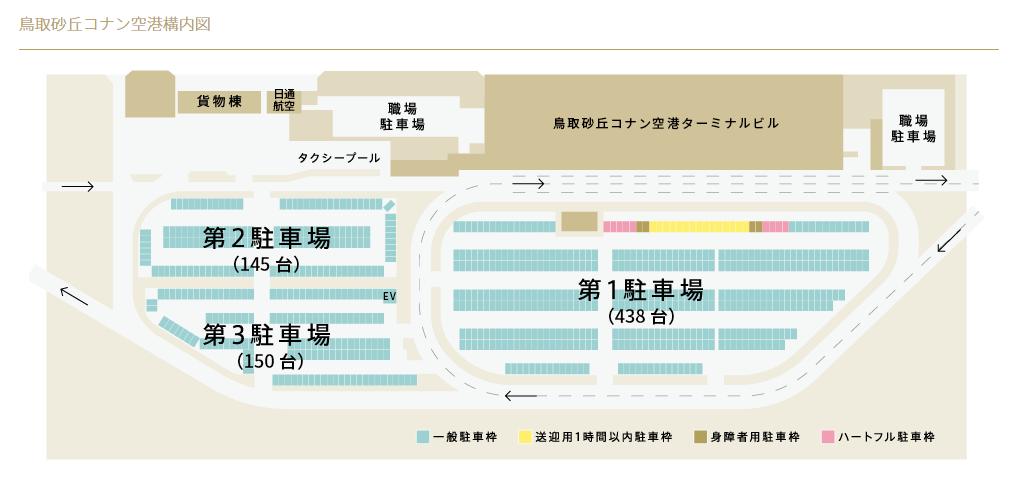 鳥取空港駐車場MAP