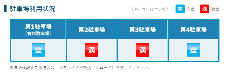 岡山空港駐車場の利用状況